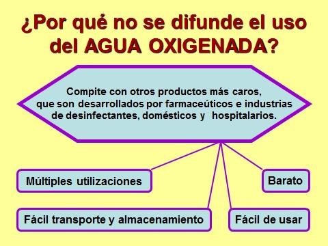 Agua oxigenada por qué no se difunde
