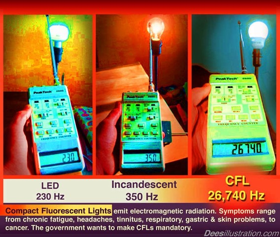 Las lámparas bajo consumo ocultan un grave peligro