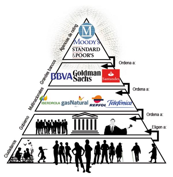 Unidades de informacin - Wikipedia, la enciclopedia libre