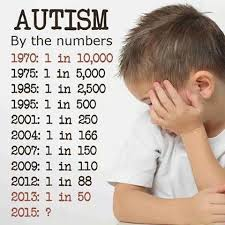 Vaxxed - Autism numbers