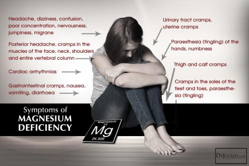Magnesio - Magnesium_DeficiencyPic
