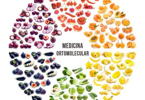 Medicina ortomolecula