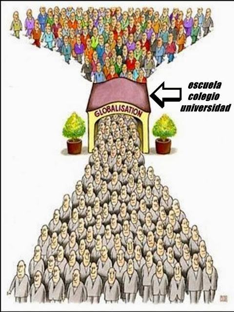 Educación manipuladora+