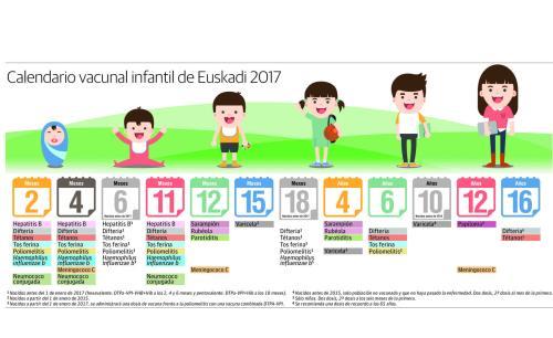 calendario-vacunacion-euskadi-2017