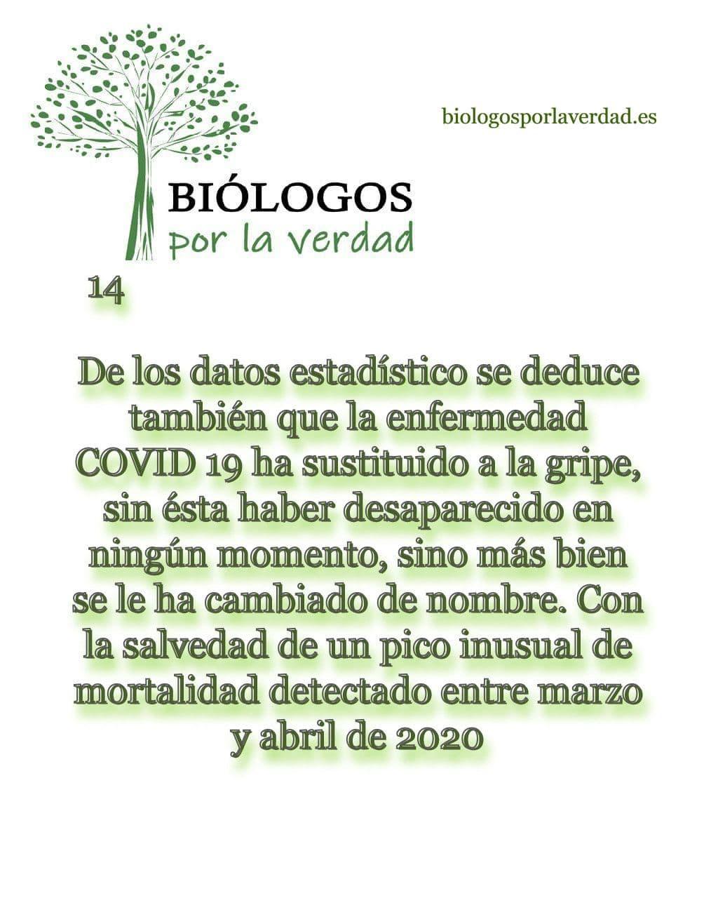 BIO14